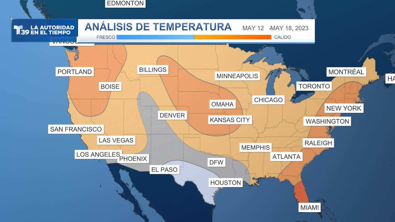 Análisis de Temperatura - Días 8-14