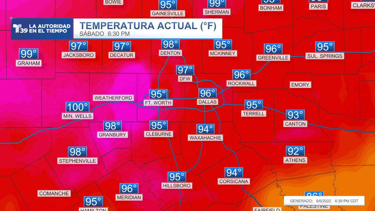 Temperatura Actual en el Norte de Texas
