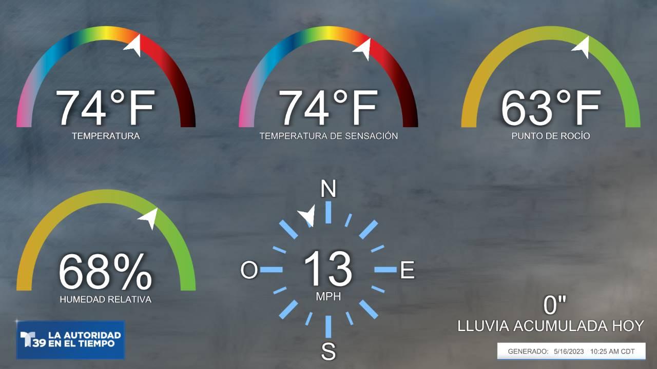 Condiciones Actuales - DFW