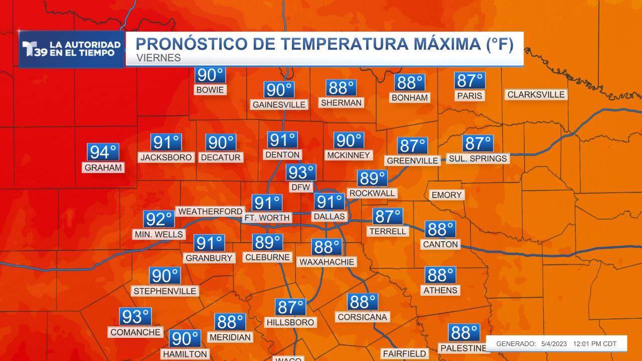 Pronóstico de Temperatura Máxima