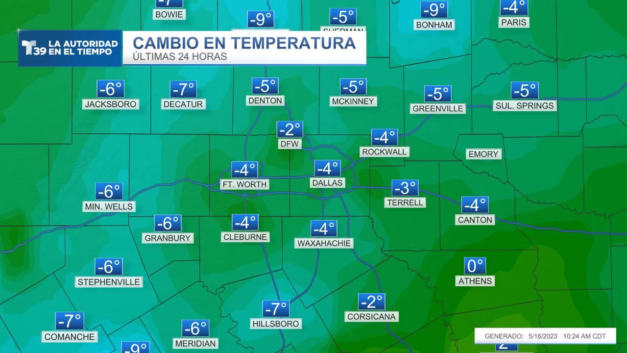 Cambio en temperaturas durante las pasadas 24 horas